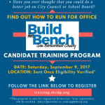 Sign Up: Training.SBCDP.org
